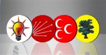 30 Büyükşehir ve İstanbul İlçelerini Kapsayan Seçim Anketi